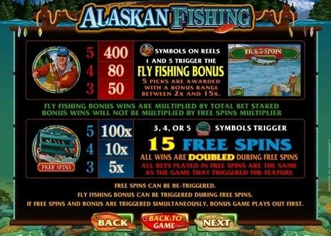 Правила бонусной игры и фриспинов в аппарате Alaskan Fishing