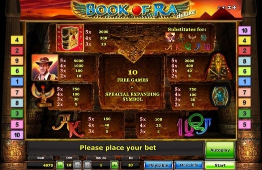 Таблица выплат аппарата Book of Ra Deluxe