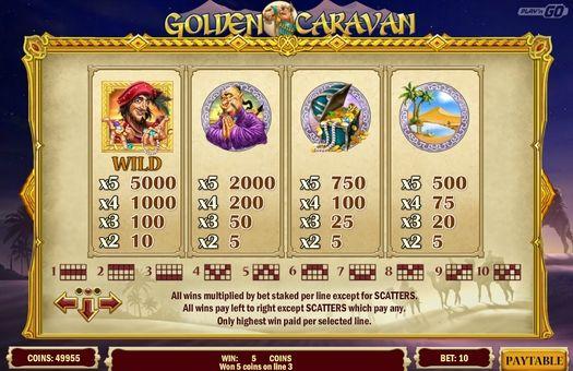 Таблица выплат в аппарате Golden Caravan