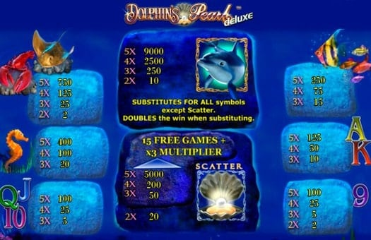 Таблица выплат игрового автомата Dolphins Pearl Deluxe