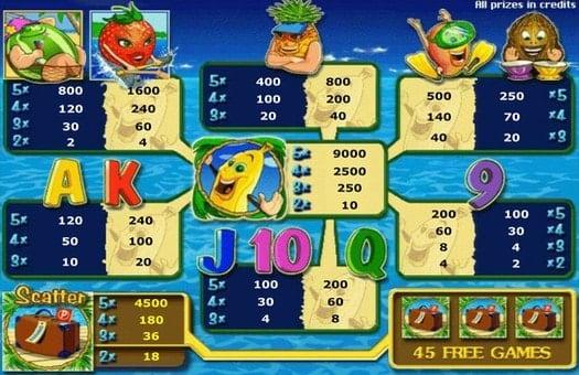 Таблица выплат онлайн автомата Bananas go Bahamas