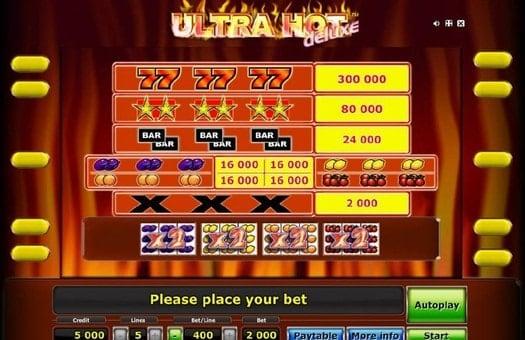 Правила игры в онлайн автомате Ultra Hot Deluxe