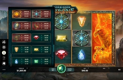Таблица символов в онлайн слоте Forbidden Throne